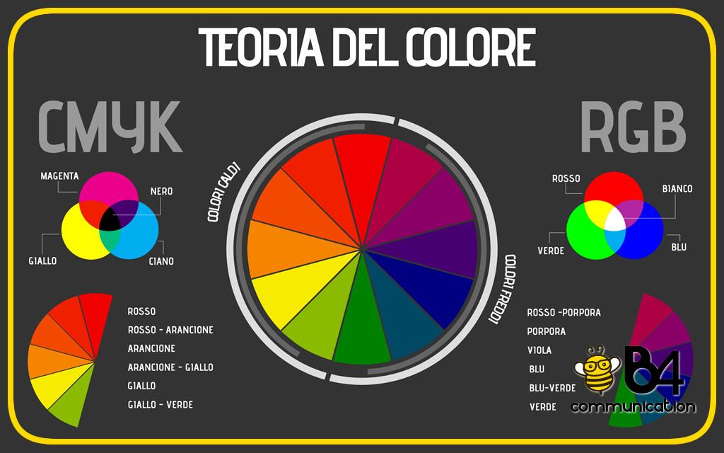 come i colori comunicano con l'inconscio